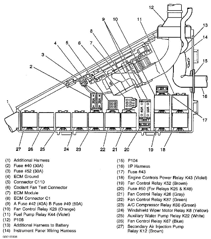 Cadillac Deville Fuse Box Location On Cadillac Catera Engine Diagram ...